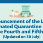 Designated Quarantine Hotels for inbound travellers in HK (valid until 30 November 2021)