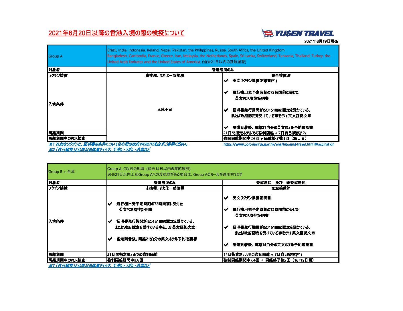 8月20日からの香港検疫ルール