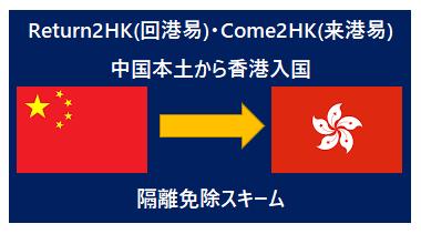 香港入境後の隔離免除スキーム